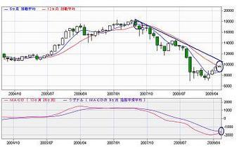Chart3m.1.JPG